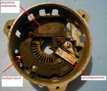 отличием генераторов AC